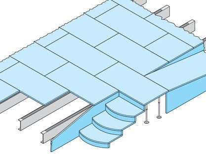 Linearly supported floor systems